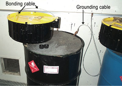 Flammable And Combustible Liquids Storage And Handling